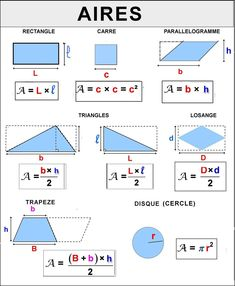 Formulaire Aires - Maths College Maths Display, College Math, Math Charts, Math Notes, Math Formulas, Math Problems, Teacher Quotes, Math For Kids, Math Lessons