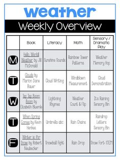 Weather Unit Weekly Overview with book recommendations, literacy activities, math activities, sensory bins, and dramatic play. Lesson Plans For Toddlers, Preschool Lesson Plans, Preschool Curriculum, Preschool Learning, Science Classroom, Kindergarten Classroom, Classroom Themes, Homeschooling, Weather Lesson Plans