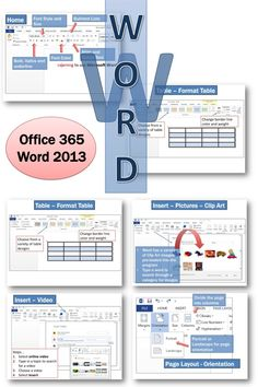 Microsoft Word 2013  •Microsoft Word 2013 is a software application that allows the user to perform word processing and create beautiful and engaging documents.  •This lesson includes instructions along with screen shots and text bubbles to demonstrate how easy it is to create high-quality documents using Microsoft Word.