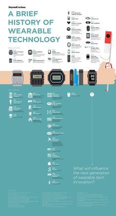 """Breve #historia de #tecnología #wearable o para """"llevar puesta"""""""