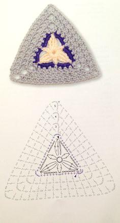 Transcendent Crochet a Solid Granny Square Ideas. Inconceivable Crochet a Solid Granny Square Ideas. Baby Afghan Crochet Patterns, Crochet Square Blanket, Crochet Bunting, Crochet Square Patterns, Crochet Motifs, Crochet Blocks, Crochet Diagram, Crochet Chart, Crochet Squares
