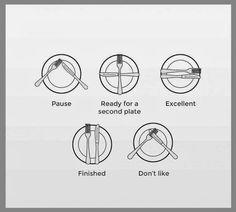 Knife & fork language