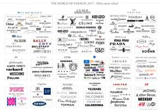 The world of fashion 2017 - Who owns what? - Gianina Matei