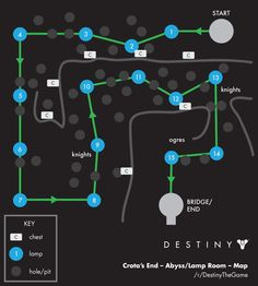 Chest 1 and 2 Locations Solo Crota's End Raid in The Dark Below in Destiny Destiny Game, The Expanse, Light In The Dark, The Darkest, Cool Photos, Video Games, Bridge, Spawn, Ps4