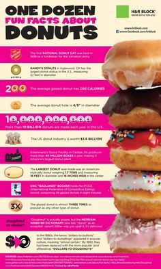 Donuts Fun Facts-infographic