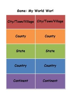 The World Where I Live...