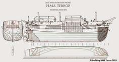 Building HMS Terror: July 2013