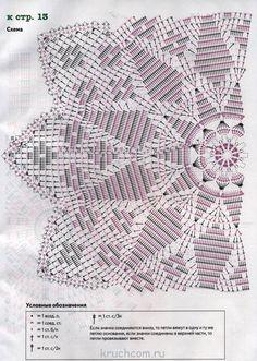 Crochet Tablecloth Pattern, Free Crochet Doily Patterns, Crochet Doily Diagram, Crochet Flower Tutorial, Crochet Circles, Crochet Round, Crochet Chart, Filet Crochet, Crochet Motif