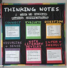 High+School+Bulletin+Board+Ideas   High school English bulletin board thinking notes/annotation prompts