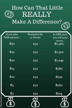 #moneychallenge #Save #savingtips #moneytips How a little can mean a lot!