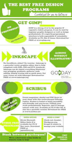#Infographic on the best free #graphic #design programs on the web - GoDay Cafe