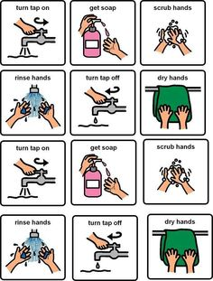 Spr 17 Environments Handwashing printable- I like how this chart breaks down different steps.