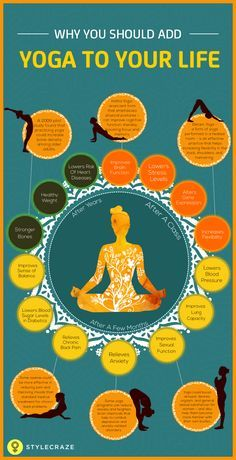35 Best Yoga Benefits Images Yoga Benefits Yoga Yoga Fitness