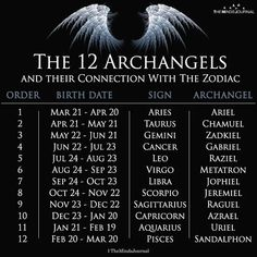 Die 12 Erzengel und ihre Verbindung mit den Tierkreiszeichen The 12 archangels and their connection with the signs of the zodiac 12 Zodiac Signs, Zodiac Signs Symbols, Zodiac Sign Tattoos, Chinese Zodiac Signs, Dates Of Zodiac Signs, Water Signs Zodiac, Celtic Zodiac Signs, 13th Zodiac Sign, Astrology Zodiac