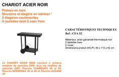 1000 ideas about plaque acier on pinterest armoire m tallique nantes m tropole and plaque for Comcaisson pour plaque de cuisson