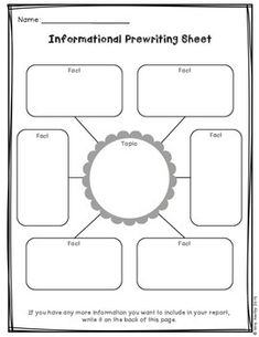 This product has been updated (6/12/14) to include SEVEN writing graphic organizers your students can use to plan and organize their writing pieces: narrative writing, two versions of opinion writing, informational writing, and how-to writing. I've also included two prewriting sheets for research reports: an animal report and a planet report.