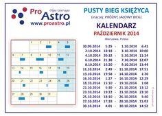 Pusty (próżny, jałowy) bieg Księżyca październik 2014, Warszawa, Polska, Void of Course Moon October 2014, Warsaw Poland