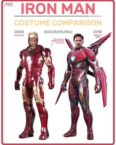We all know that very soon we will be watching Avengers But even before that we are getting ready for the release of upcoming Captain Marvel Movie. Marvel Avengers, Marvel Comics, Heros Comics, Bd Comics, Marvel Memes, Marvel Fan, Iron Men, Iron Man Suit, Iron Man Armor