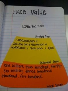 place value candy corn-fun way for students to show that they know standard, expanded, and word forms