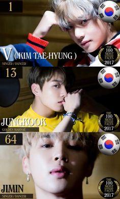 """BTS V, JK & JM @TC Candler releases """"Top 100 Most Handsome Faces of 2017"""""""