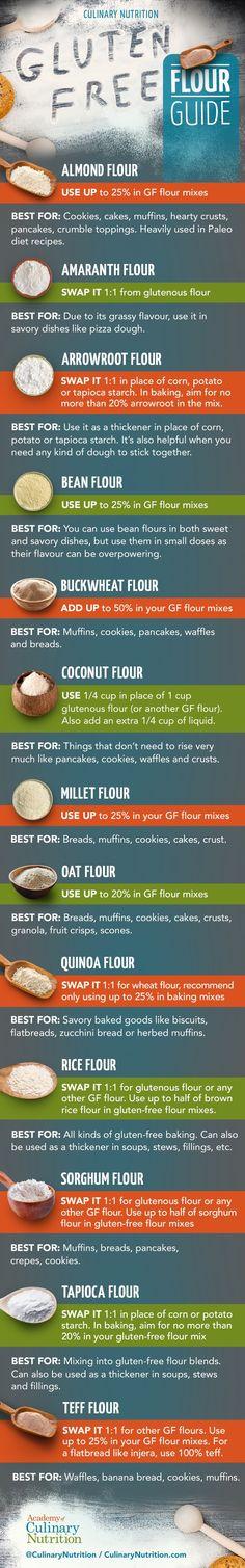 Amazing Gluten Free Flour Guide!!