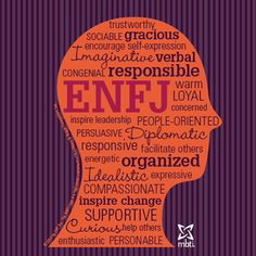 Myers Briggs Personality Test ~ ENFJ (so cool that it's in my two fav colors! Enfj T, Infp, Extroverted Introvert, 16 Personalities, Myers Briggs Personalities, Enfj Personality, Personality Characteristics, Personality Assessment, Personality Profile