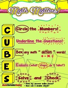 Math Problem Strategies {Poster/Anchor Chart with Cards for Students}A Poster/anchor chart to put on your Math Vocabulary board to use as a reference. Along with cards to use as bookmarks for a quick reference.BONUS: 24inch x 36inch (poster size) JPEG file included, so you can get the actual poster printed.