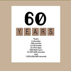 60th Birthday Card Milestone Birthday Card The by DaizyBlueDesigns, $4.00: