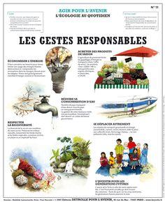 Outils et actions de sensibilisation au développement durable.