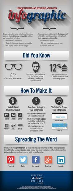 Why Infographics are popular on social media and How To Use It to Your Advantage Marketing Digital, Content Marketing, Internet Marketing, Online Marketing, Social Media Marketing, Visualisation, Data Visualization, How To Create Infographics, Infographics Design