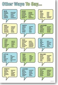 NEW Language Arts Educational POSTER Other Ways To Say… Synonyms teacher stude… NEW Language Arts Educational POSTER Other Ways To Say… Synonyms teacher student visual aid learning reading writing english words vocabulary English Writing, English Words, English Lessons, Teaching English, Learn English, English Language Arts, German Language, Teaching Writing, Writing Help