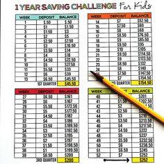 1 Year Saving Challenge for Kids with free printables www.thirtyhandmadedays.com