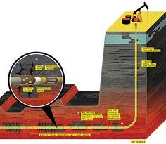 dangers of fracking for natural gas on pinterest - Google Search
