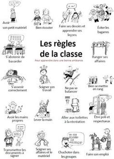 French 2 beginning of year? French Language Lessons, French Lessons, Classroom Rules Poster, French Worksheets, Class Rules, French Education, Core French, French Classroom, French Resources