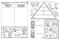 LebensmittelPyramide Malvorlagen malvorlage