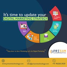 7 signs it's Time to Update Your Digital Marketing Strategy Digital Marketing Strategy, Seo Marketing, Digital Marketing Services, It Services Company, Responsive Site, Alexa Skills, Marketing Techniques, Small Business Marketing, Web Application