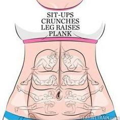 Sixpack Workout For Lower And Upper Abdominal Muscles - Ab Train - PROJECT NEXT…