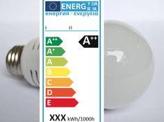 Efficienza energetica delle lampadine a #led