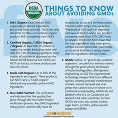 Organic-Things to Know About Avoiding GMO's