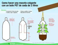 como fazer um pote pendurado com um refrigerante PET garrafa de 2 litros