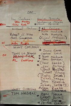 Francis Ford Coppola's list of potential cast for THE GODFATHER (Francis Ford Coppola, USA, 1972)