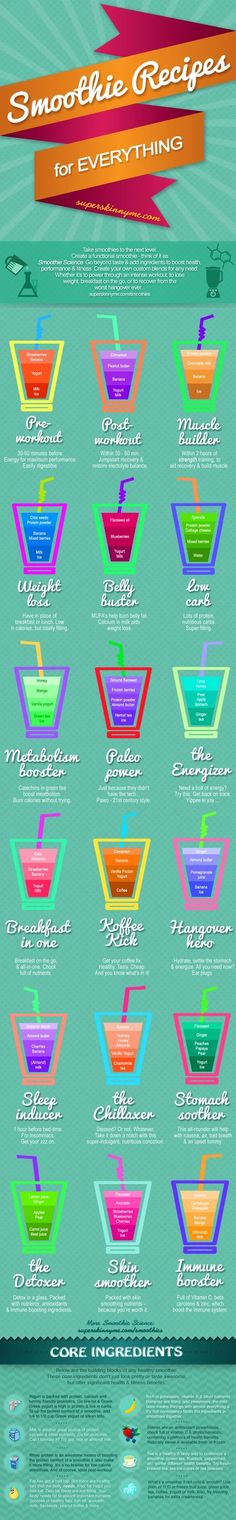 Smoothie recipes for everything! by superskinnyme: Go beyond taste add ingredients to boost health, performance fitness! Smoothies