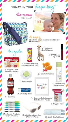 diaper bag contents -- this may be a fun idea to give as a baby shower gift as well.