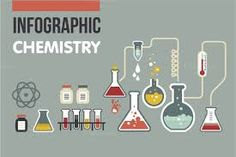 Chemistry Illustration  Chemistry