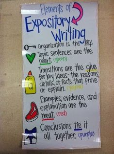 Adventures of a Future Teacher: Expository Writing Anchor Chart elementaryeducati...