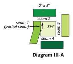 Diagram 3A