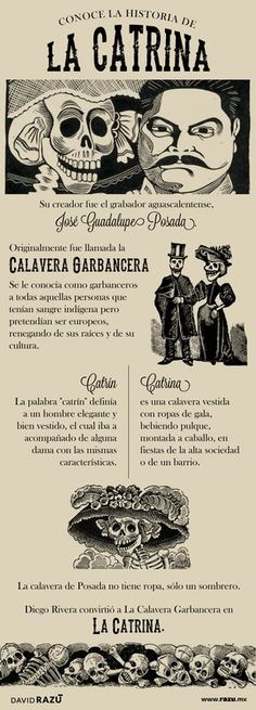 Educational infographic : About La Catrina