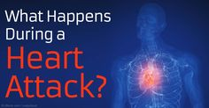 Discover the signs and symptoms of heart attack and learn ways on how you can always keep your heart healthy to make your life more enjoyable and fruitful. http://articles.mercola.com/heart-attack-symptoms.aspx