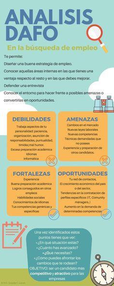 Hola: Una infografía sobre elAnálisis DAFO en la búsqueda de empleo. Vía beBee Un saludo