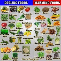Cibi che rinfrescano e cibi che riscaldano. Ayurvedic food chart: warming versus cooling foods - www.awakening-intuition.com